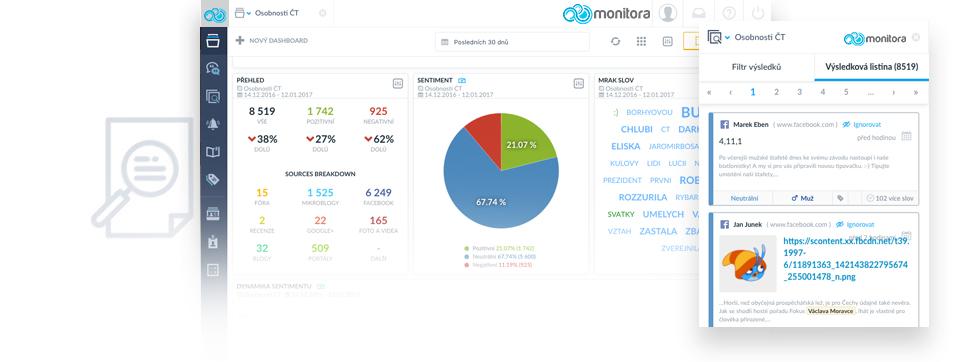 Monitoring médií Monitora